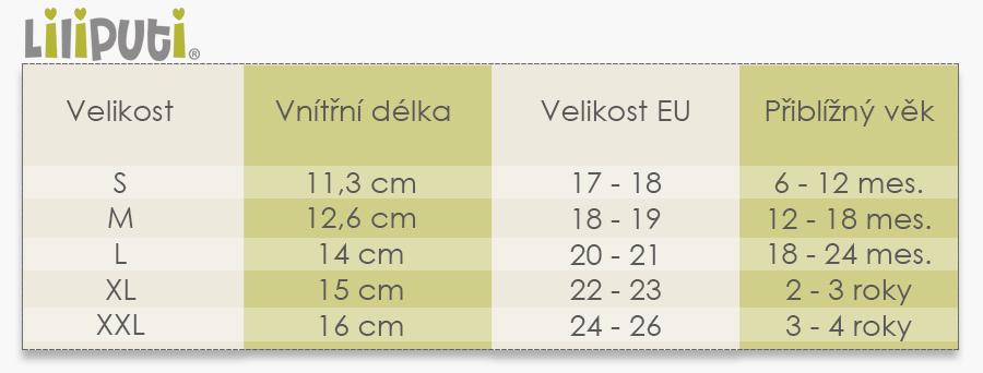 Tabulka velikostí bot Liliputi