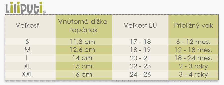 Tabuľka veľkostí topánok Liliputi